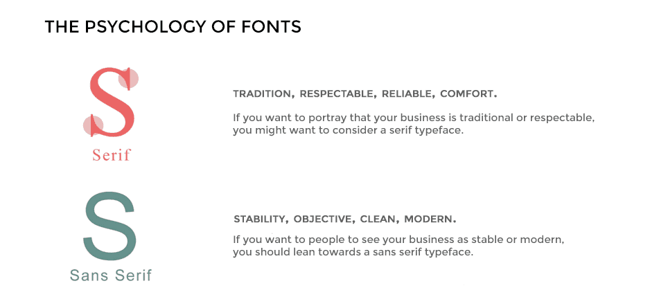 Sans serif and serif fonts difference